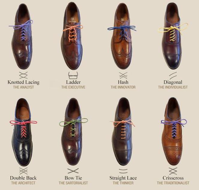 cách thắt dây giày nam